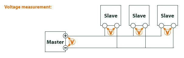 voltage measurement M-Bus
